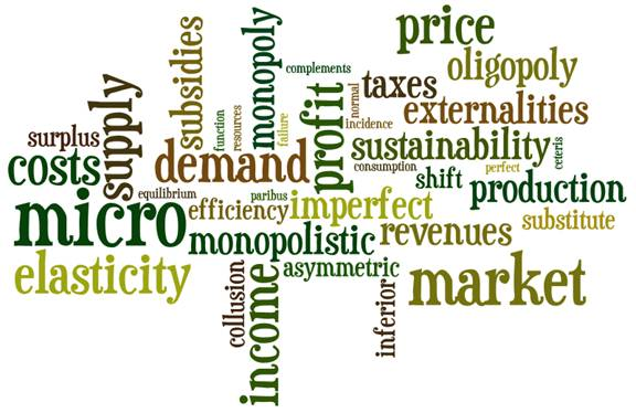 Microeconomics - Table of Contents